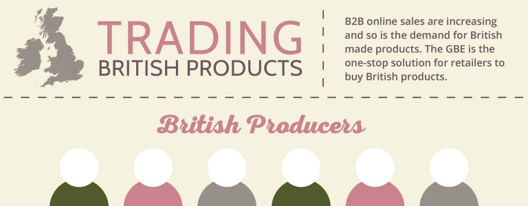A marketplace for trade customers with British Heritage